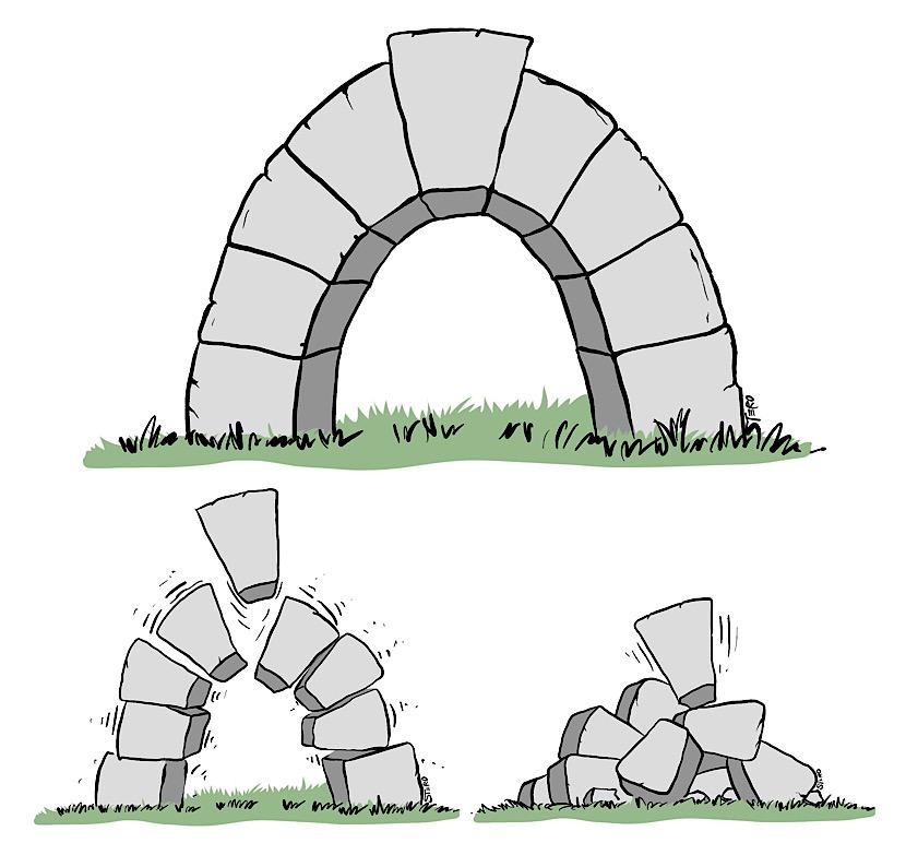 Grafik, Illustration Keystone in einem Torbogen und die Folgen, wenn er fehlt und der Bogen zusammenbricht.